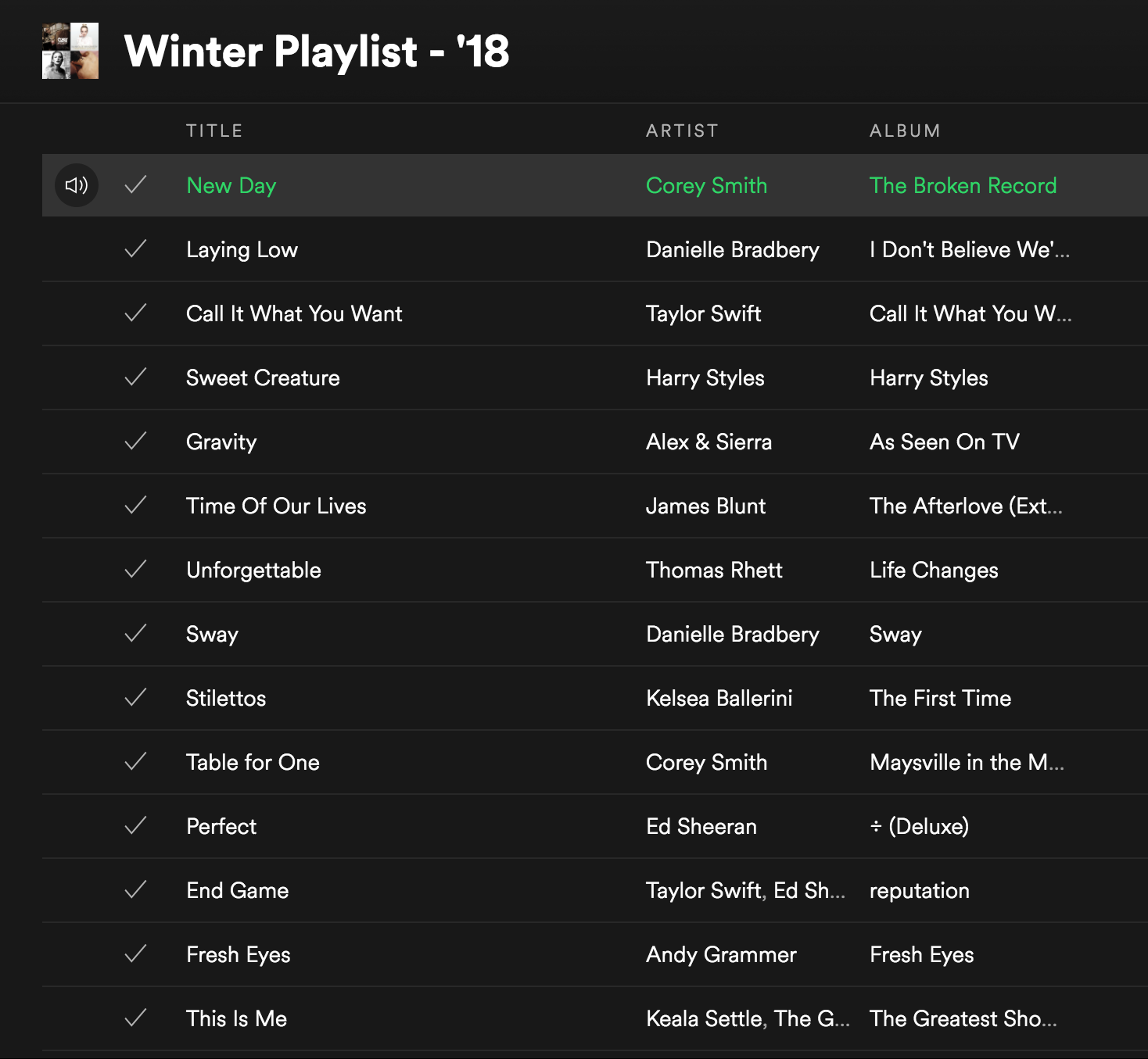 My Winter Playlist - '18 | love 'n' labels www.lovenlabels.com