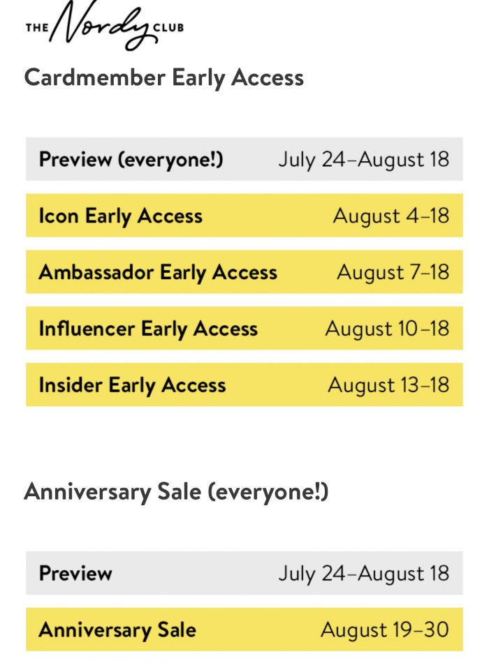 Nordstrom Anniversary Sale Info & Shopping Tips | love 'n' labels www.lovenlabels.com